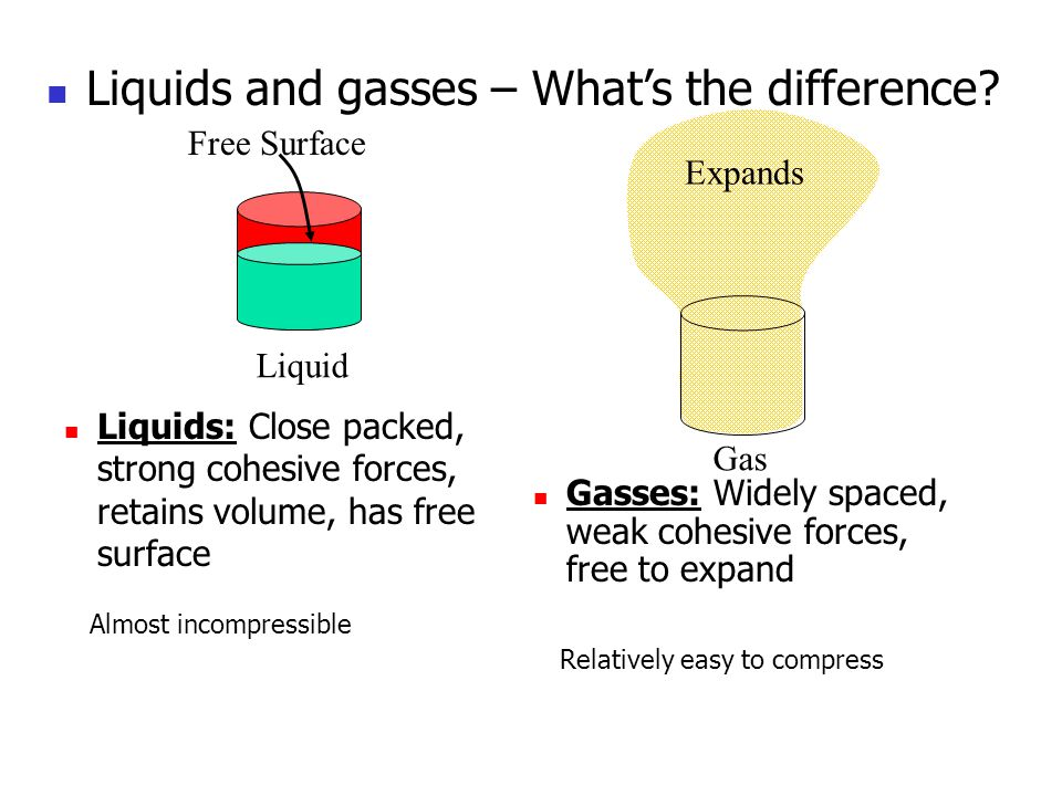Liquids: Close packed, strong cohesive forces, retains volume, has free surface Liquids and gasses – What's the difference.