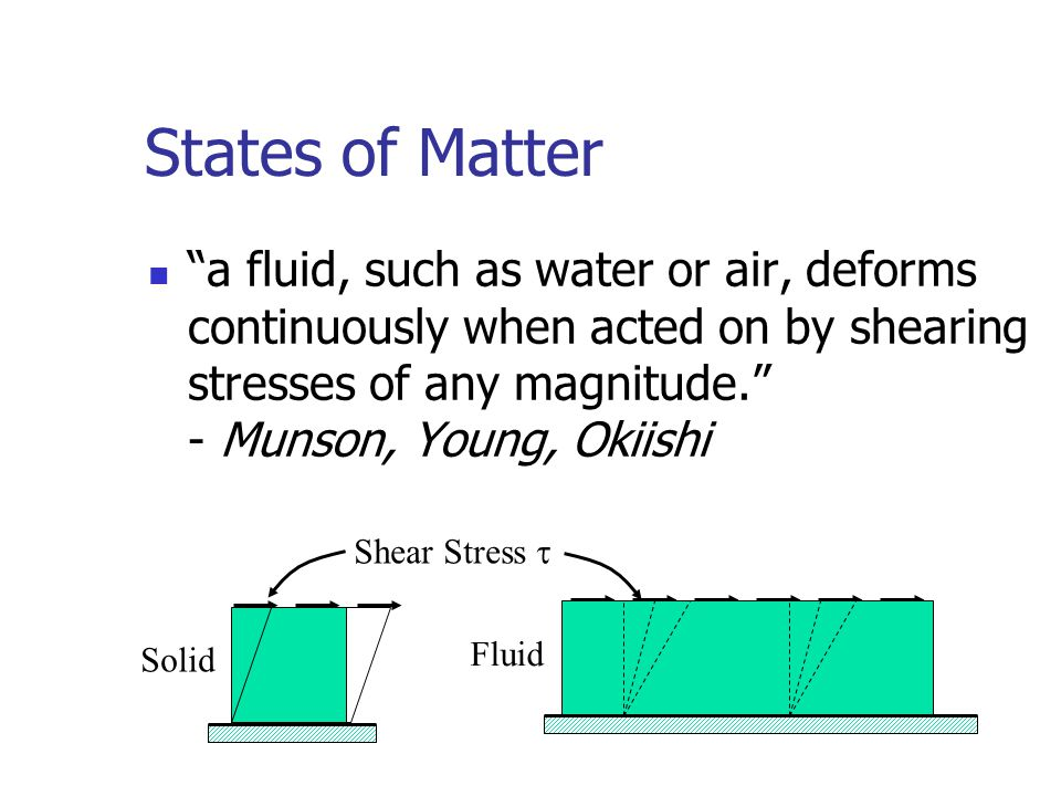 States of Matter Fluid Solid Shear Stress  a fluid, such as water or air, deforms continuously when acted on by shearing stresses of any magnitude. - Munson, Young, Okiishi