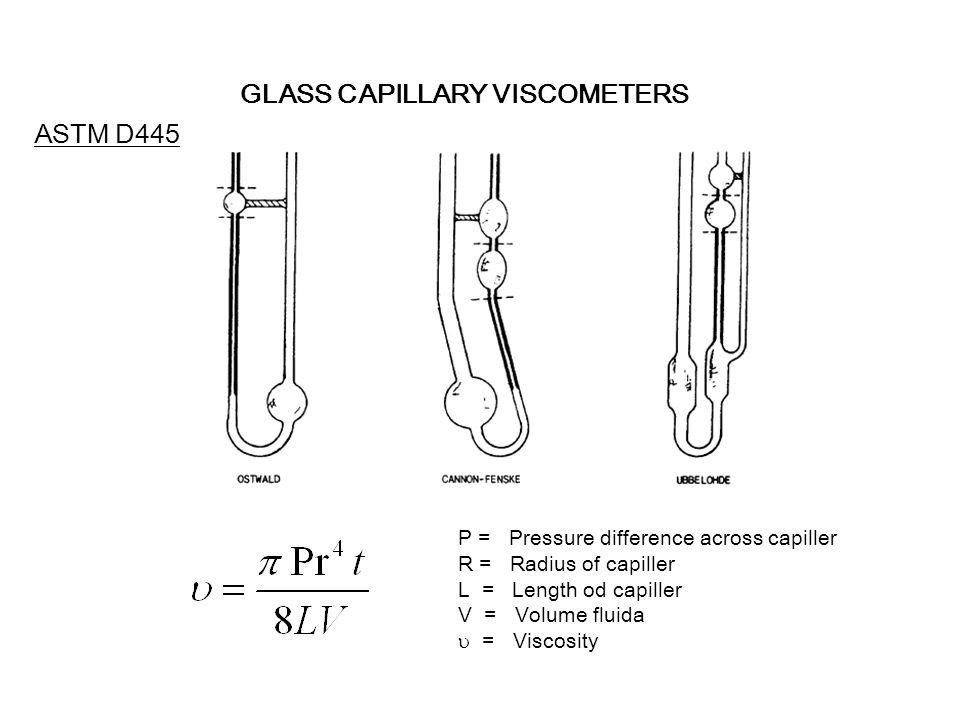 GLASS CAPILLARY VISCOMETERS P = Pressure difference across capiller R = Radius of capiller L = Length od capiller V = Volume fluida  = Viscosity ASTM D445