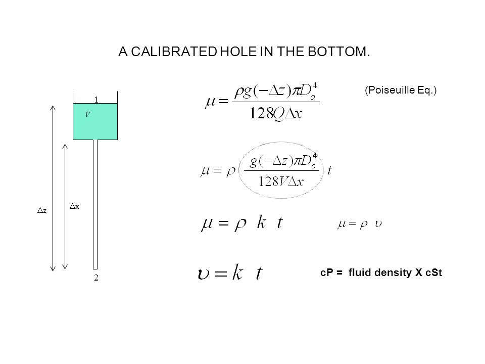 A CALIBRATED HOLE IN THE BOTTOM. 2 1 xx zz V (Poiseuille Eq.) cP = fluid density X cSt