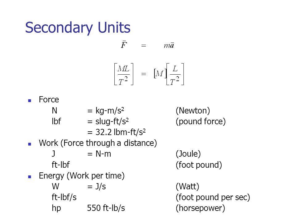 Secondary Units Force N = kg-m/s 2 (Newton) lbf = slug-ft/s 2 (pound force) = 32.2 lbm-ft/s 2 Work (Force through a distance) J= N-m(Joule) ft-lbf(foot pound) Energy (Work per time) W= J/s(Watt) ft-lbf/s(foot pound per sec) hp550 ft-lb/s(horsepower)