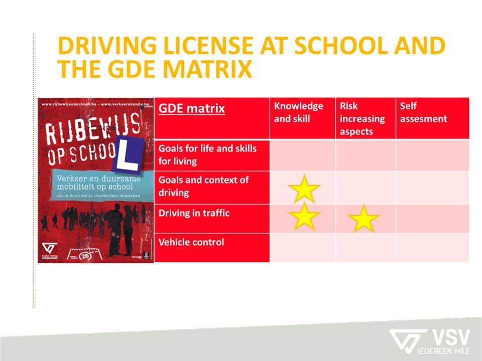 DRIVING LICENSE AT SCHOOL AND THE GDE MATRIX Niveau 2 Niveau 3