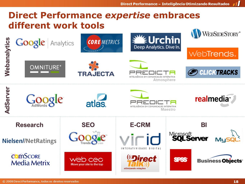 © 2008 Direct Performance, todos os direitos reservados Direct Performance – Inteligência Otimizando Resultados 18 Direct Performance expertise embraces different work tools Atmosphere Webanalytics Maestro Research AdServer SEOE-CRMBI