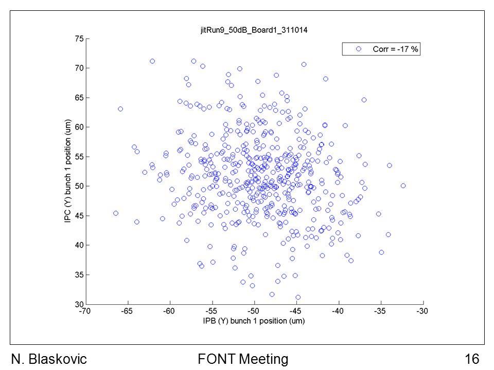 FONT Meeting16N. Blaskovic