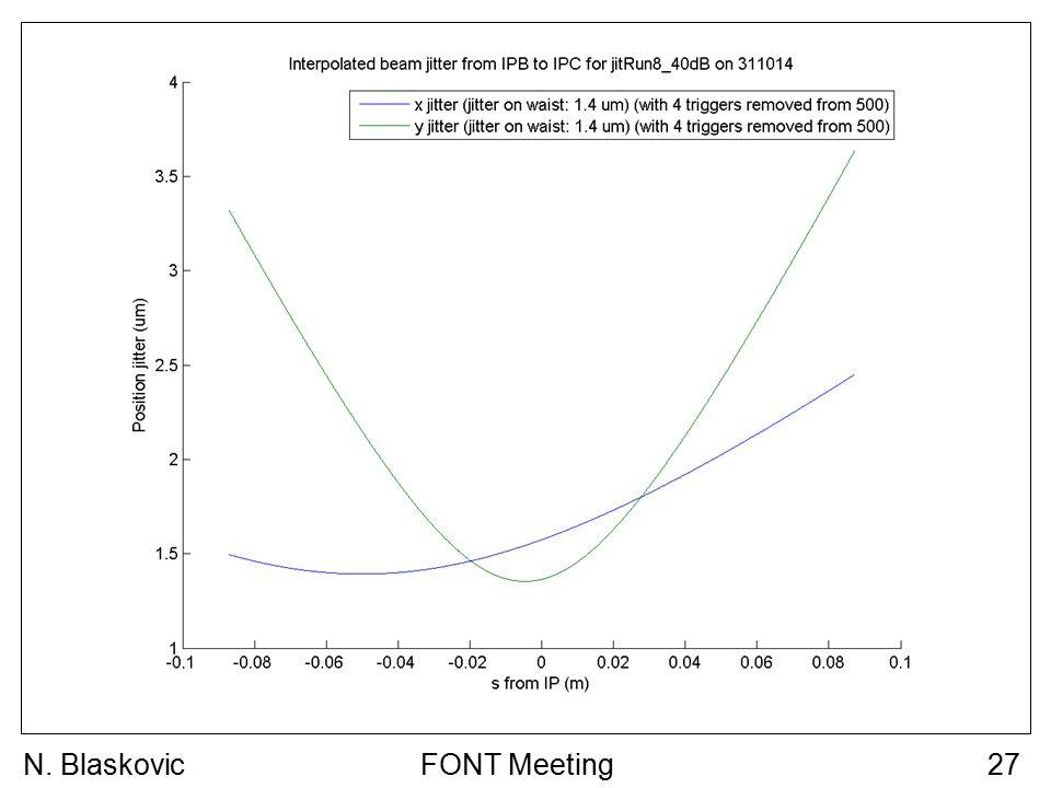 FONT Meeting27N. Blaskovic