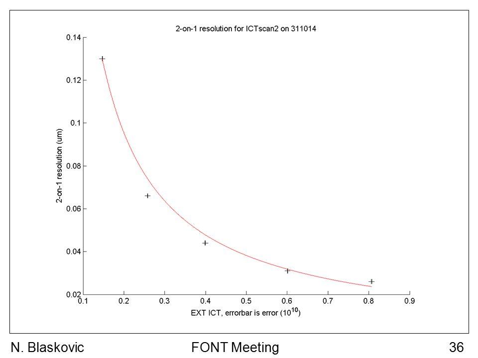 FONT Meeting36N. Blaskovic