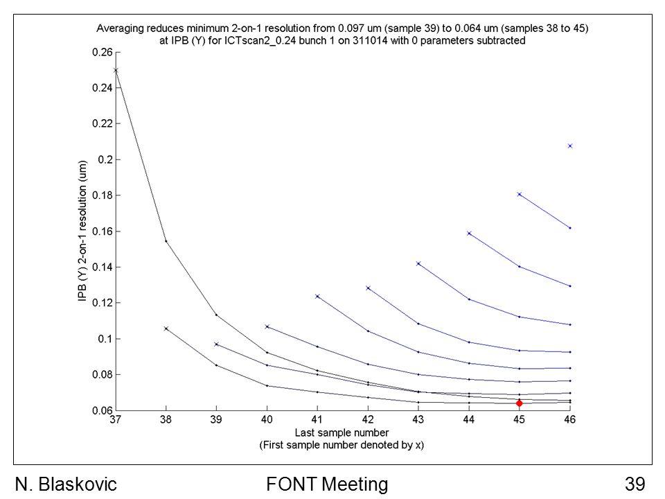FONT Meeting39N. Blaskovic