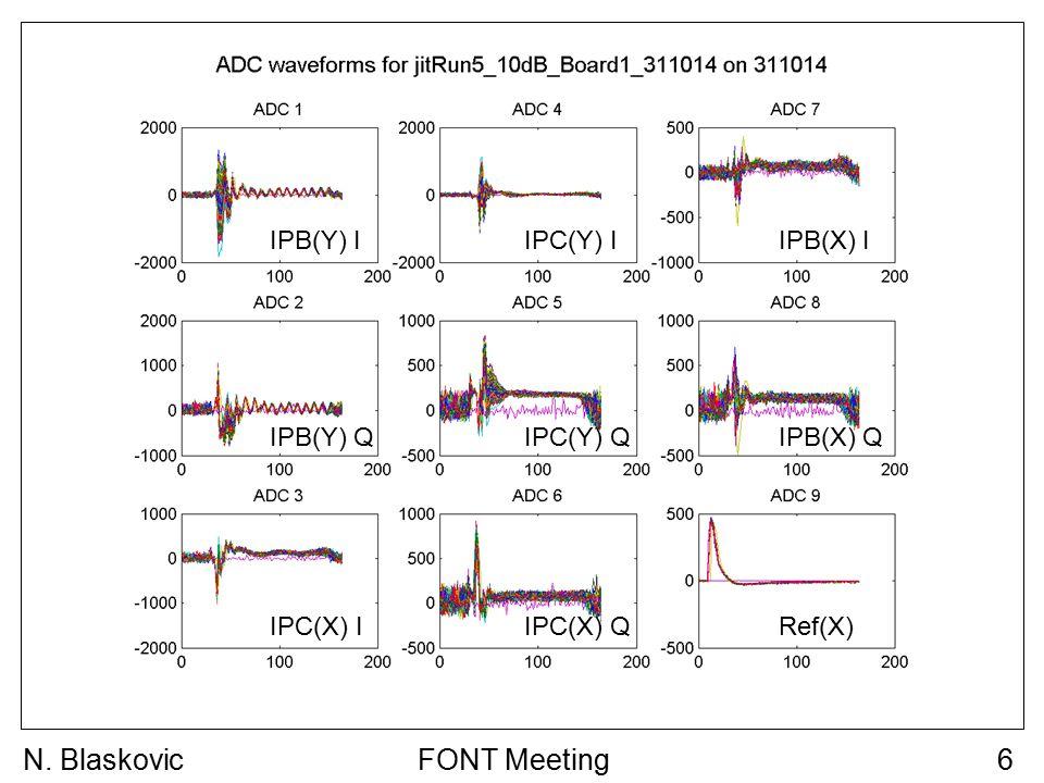 FONT Meeting6N. Blaskovic IPB(Y) I IPB(Y) Q IPC(Y) I IPC(Y) Q IPB(X) I IPB(X) Q IPC(X) IRef(X) IPC(X) Q