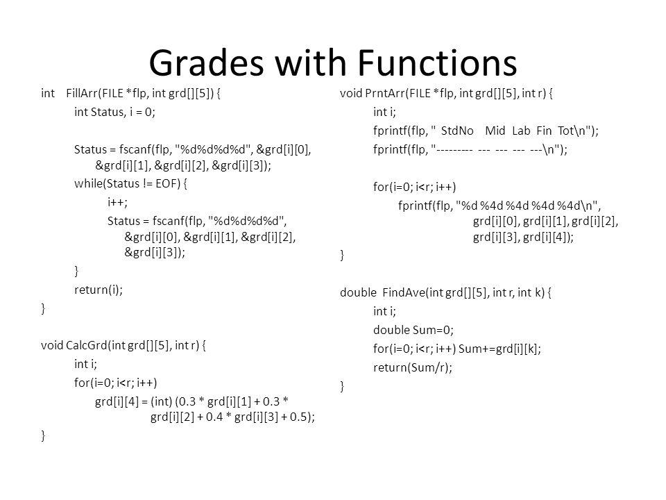 Grades with Functions intFillArr(FILE *flp, int grd[][5]) { int Status, i = 0; Status = fscanf(flp, %d%d%d%d , &grd[i][0], &grd[i][1], &grd[i][2], &grd[i][3]); while(Status != EOF) { i++; Status = fscanf(flp, %d%d%d%d , &grd[i][0], &grd[i][1], &grd[i][2], &grd[i][3]); } return(i); } voidCalcGrd(int grd[][5], int r) { int i; for(i=0; i<r; i++) grd[i][4] = (int) (0.3 * grd[i][1] + 0.3 * grd[i][2] + 0.4 * grd[i][3] + 0.5); } voidPrntArr(FILE *flp, int grd[][5], int r) { int i; fprintf(flp, StdNo Mid Lab Fin Tot\n ); fprintf(flp, --------- --- --- --- ---\n ); for(i=0; i<r; i++) fprintf(flp, %d %4d %4d %4d %4d\n , grd[i][0], grd[i][1], grd[i][2], grd[i][3], grd[i][4]); } double FindAve(int grd[][5], int r, int k) { int i; double Sum=0; for(i=0; i<r; i++) Sum+=grd[i][k]; return(Sum/r); }