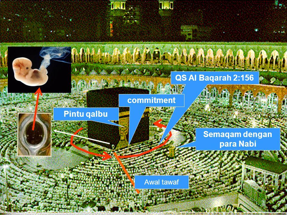 QS Al Baqarah 2:156 Awal tawaf commitment Pintu qalbu Semaqam dengan para Nabi