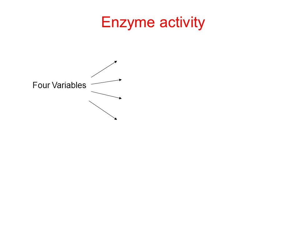 Enzyme activity Four Variables