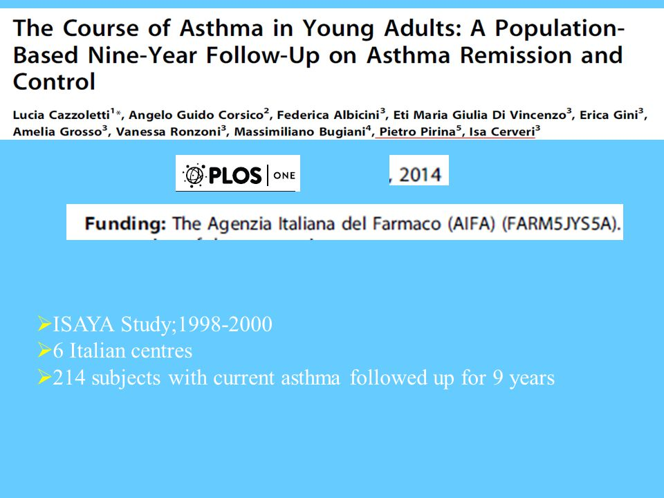  ISAYA Study;1998-2000  6 Italian centres  214 subjects with current asthma followed up for 9 years
