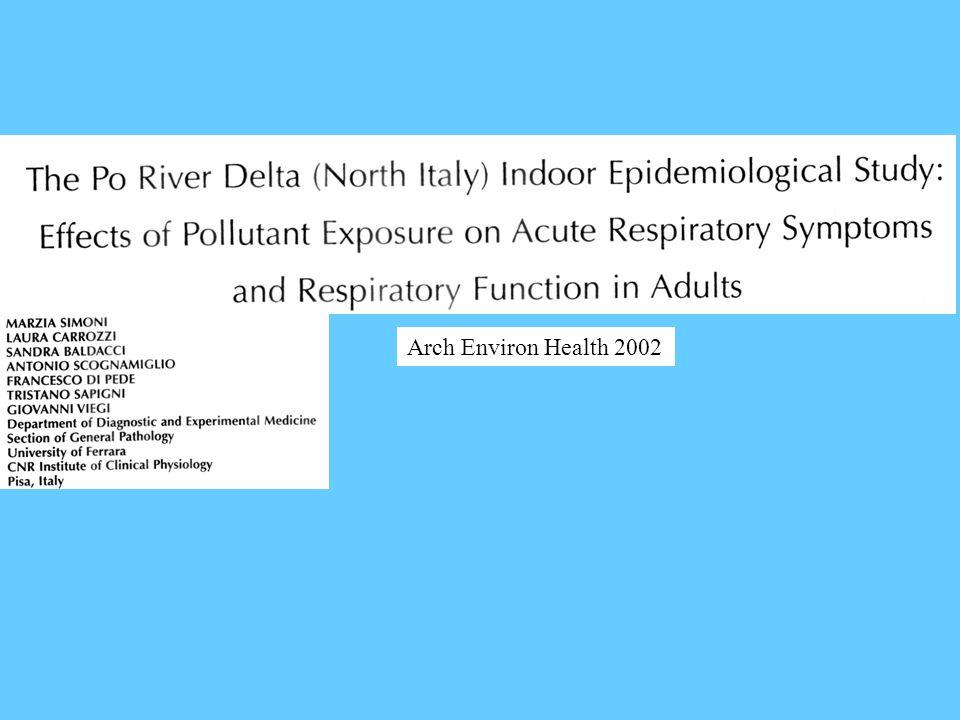 Arch Environ Health 2002