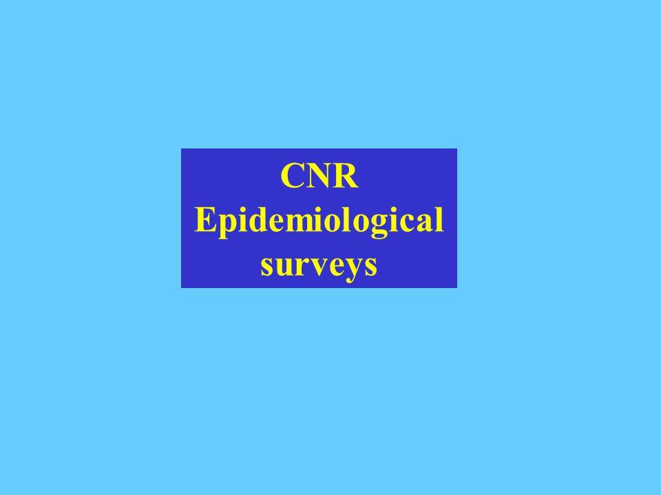 CNR Epidemiological surveys