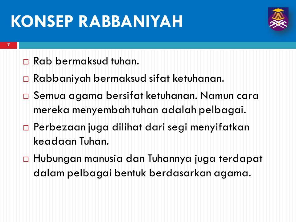 7  Rab bermaksud tuhan. Rabbaniyah bermaksud sifat ketuhanan.