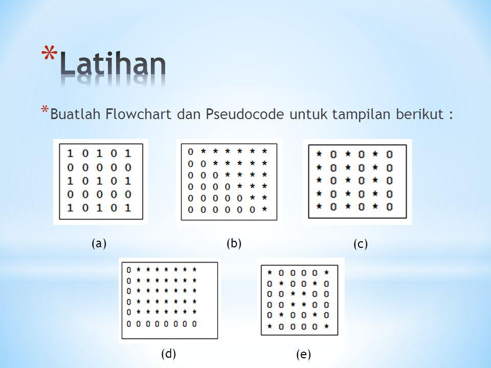 * Buatlah Flowchart dan Pseudocode untuk tampilan berikut : (a)(b) (c) (d) (e)