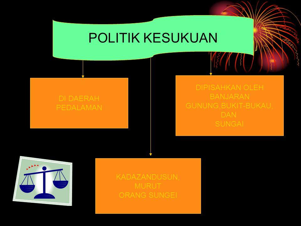 PEMERINTAHAN SABAH SEBELUM ABAD KE-16 POLITIK KESUKUAN KETUA BEBAS POLITIK KESULTANAN
