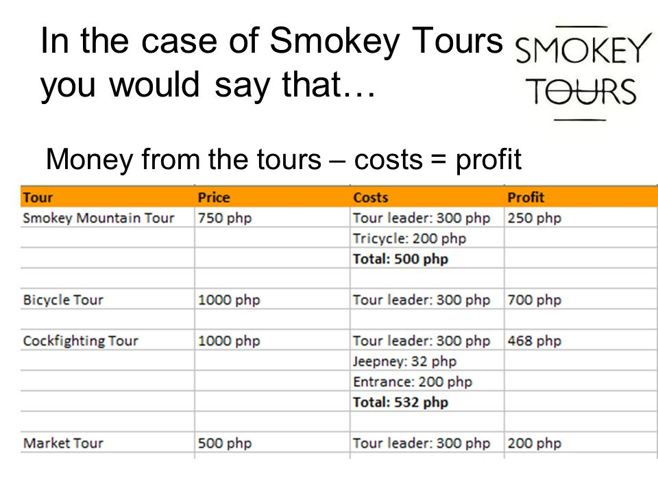 In the case of Smokey Tours you would say that… Money from the tours – costs = profit