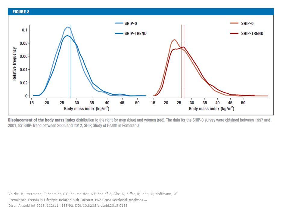 Völzke, H; Ittermann, T; Schmidt, C O; Baumeister, S E; Schipf, S; Alte, D; Biffar, R; John, U; Hoffmann, W Prevalence Trends in Lifestyle-Related Risk Factors: Two Cross-Sectional Analyses … Dtsch Arztebl Int 2015; 112(11): 185-92; DOI: 10.3238/arztebl.2015.0185