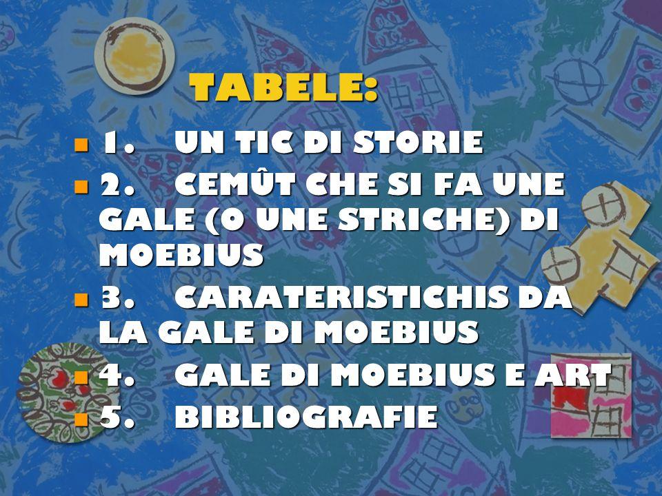 TABELE: TABELE: n 1.UN TIC DI STORIE n 2. CEMÛT CHE SI FA UNE GALE (O UNE STRICHE) DI MOEBIUS n 3.