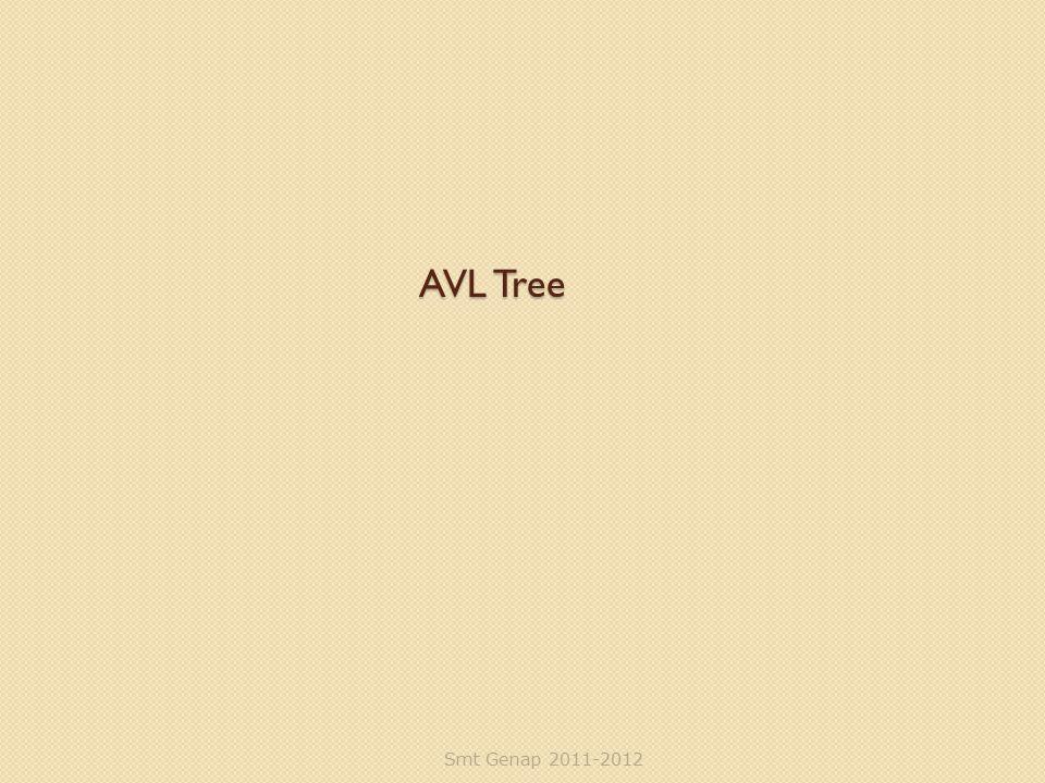 AVL Tree Smt Genap 2011-2012
