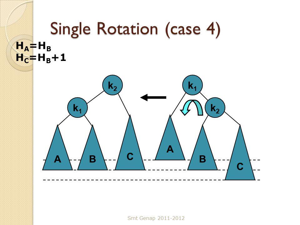 Single Rotation (case 4) Smt Genap 2011-2012 C k1k1 B k2k2 A AB C k2k2 k1k1 H A =H B H C =H B +1