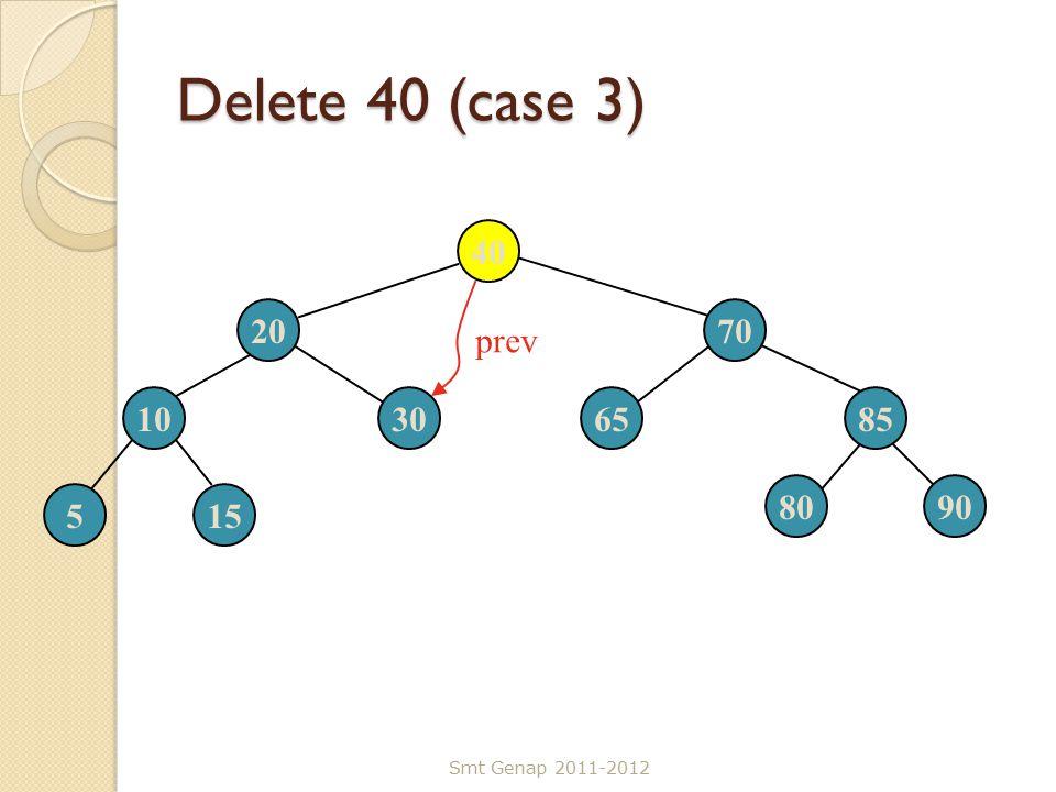 Delete 40 (case 3) Smt Genap 2011-2012 40 2070 10306585 515 8090 prev