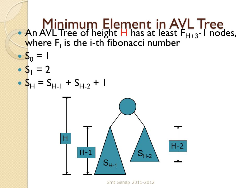 Minimum Element in AVL Tree An AVL Tree of height H has at least F H+3 -1 nodes, where F i is the i-th fibonacci number S 0 = 1 S 1 = 2 S H = S H-1 + S H-2 + 1 Smt Genap 2011-2012 S H-1 S H-2 H H-1 H-2