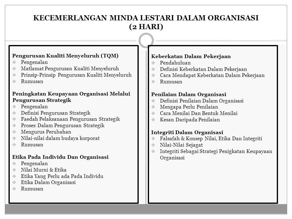 KECEMERLANGAN MINDA LESTARI DALAM ORGANISASI (2 HARI) Pengurusan Kualiti Menyeluruh (TQM)  Pengenalan  Matlamat Pengurusan Kualiti Menyeluruh  Prinsip-Prinsip Pengurusan Kualiti Menyeluruh  Rumusan Peningkatan Keupayaan Organisasi Melalui Pengurusan Strategik  Pengenalan  Definisi Pengurusan Strategik  Faedah Pelaksanaan Pengurusan Strategik  Proses Dalam Pengurusan Strategik  Mengurus Perubahan  Nilai-nilai dalam budaya korporat  Rumusan Etika Pada Individu Dan Organisasi  Pengenalan  Nilai Murni & Etika  Etika Yang Perlu ada Pada Individu  Etika Dalam Organisasi  Rumusan Keberkatan Dalam Pekerjaan  Pendahuluan  Definisi Keberkatan Dalam Pekerjaan  Cara Mendapat Keberkatan Dalam Pekerjaan  Rumusan Penilaian Dalam Organisasi  Definisi Penilaian Dalam Organisasi  Mengapa Perlu Penilaian  Cara Menilai Dan Bentuk Menilai  Kesan Daripada Penilaian Integriti Dalam Organisasi  Falsafah & Konsep Nilai, Etika Dan Integriti  Nilai-Nilai Sejagat  Integriti Sebagai Strategi Penigkatan Keupayaan Organisasi