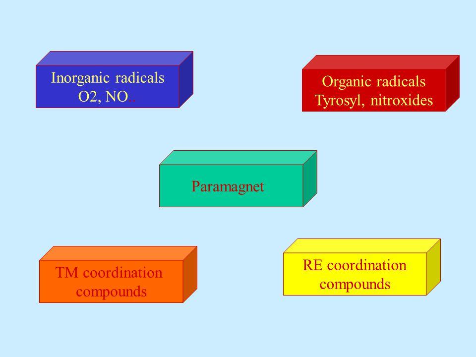 Paramagnet Inorganic radicals O2, NO.. Organic radicals Tyrosyl, nitroxides TM coordination compounds RE coordination compounds