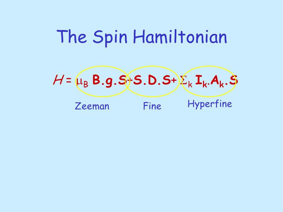 The Spin Hamiltonian H =  B B.g.S+S.D.S+  k I k.A k.S ZeemanFine Hyperfine