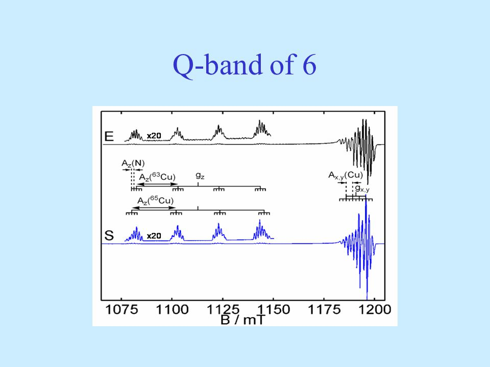 Q-band of 6