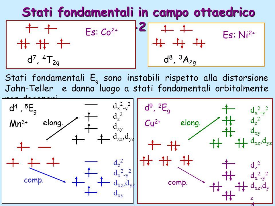 d 9, 2 E g Cu 2+ Stati fondamentali E g sono instabili rispetto alla distorsione Jahn-Teller e danno luogo a stati fondamentali orbitalmente non-degen
