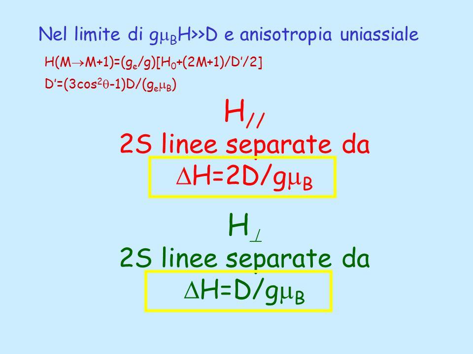 Nel limite di g  B H>>D e anisotropia uniassiale H // 2S linee separate da  H=2D/g  B H  2S linee separate da  H=D/g  B H(M  M+1)=(g e /g)[H 0 +(2M+1)/D'/2] D'=(3cos 2  -1)D/(g e  B )