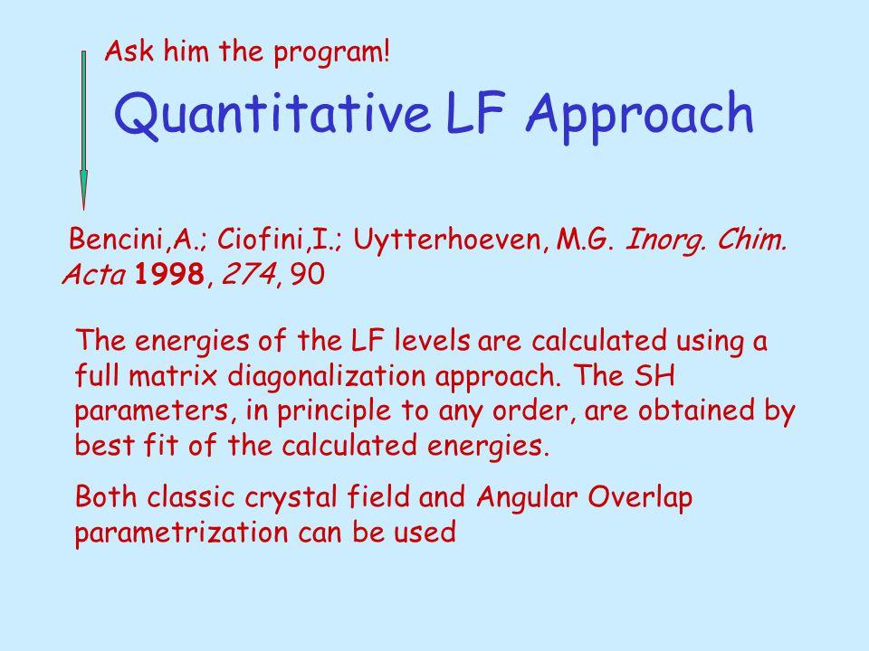 Quantitative LF Approach Bencini,A.; Ciofini,I.; Uytterhoeven, M.G.