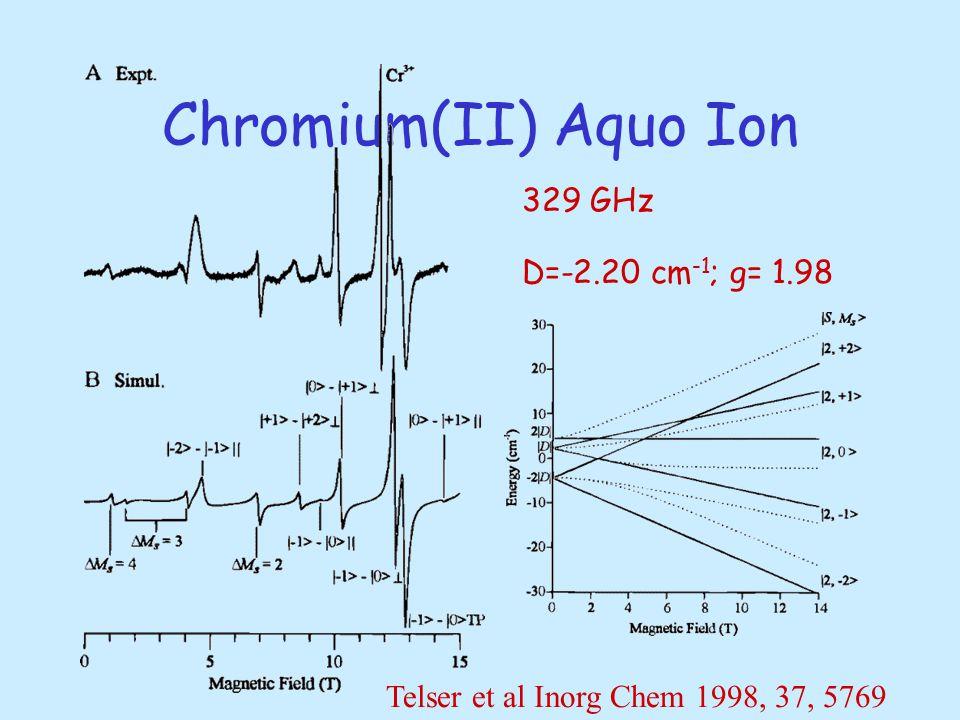 Chromium(II) Aquo Ion 329 GHz D=-2.20 cm -1 ; g= 1.98 Telser et al Inorg Chem 1998, 37, 5769