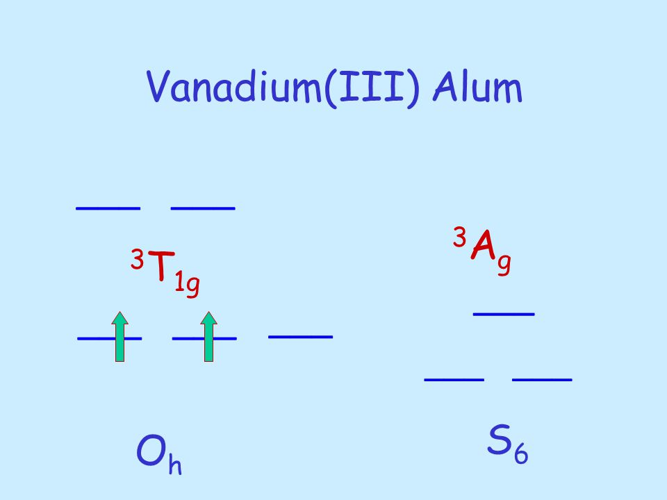 Vanadium(III) Alum 3 T 1g 3Ag3Ag OhOh S6S6