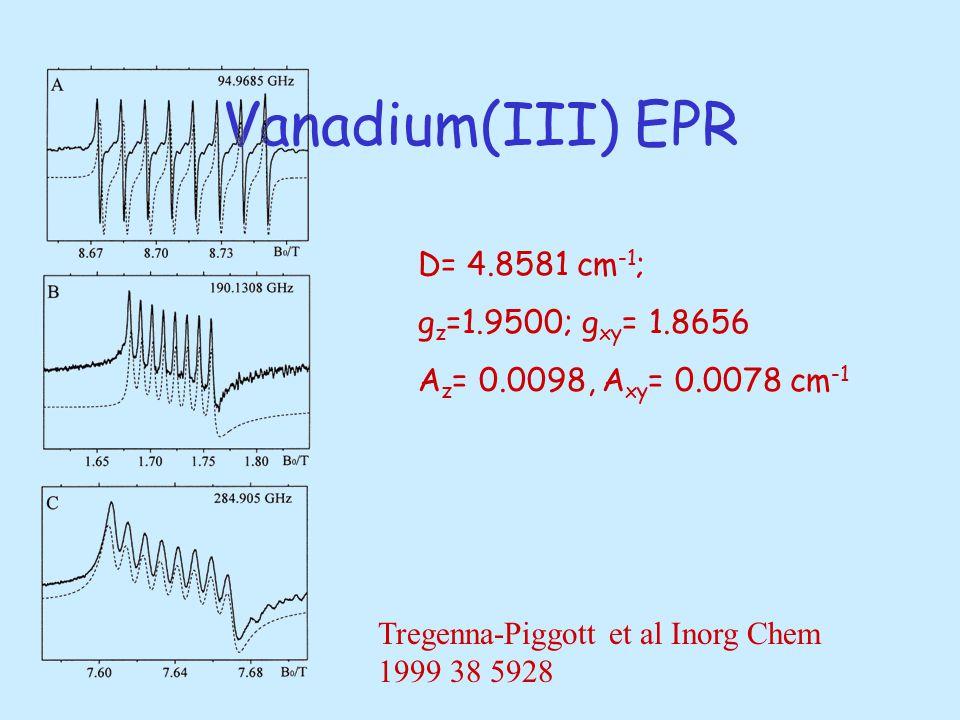 Vanadium(III) EPR D= 4.8581 cm -1 ; g z =1.9500; g xy = 1.8656 A z = 0.0098, A xy = 0.0078 cm -1 Tregenna-Piggott et al Inorg Chem 1999 38 5928