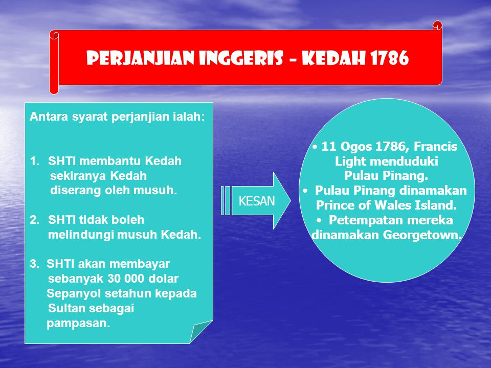 1.2 Tipu Helah Francis Light bagi Mendapatkan Pulau Pinang 1.2 Tipu Helah Francis Light bagi Mendapatkan Pulau Pinang Sultan Abdullah menawarkan Pulau
