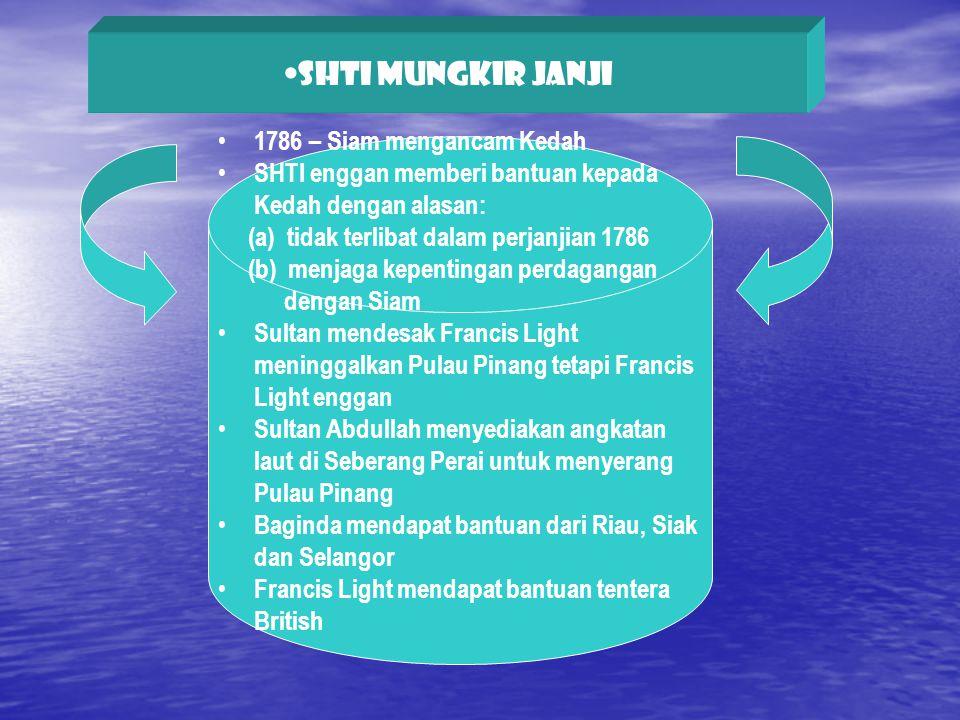 PERJANJIAN INGGERIS – KEDAH 1786 Antara syarat perjanjian ialah: 1.SHTI membantu Kedah sekiranya Kedah diserang oleh musuh. 2.SHTI tidak boleh melindu