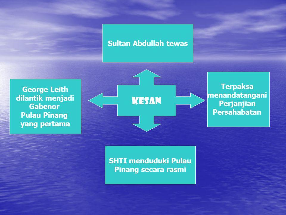 SHTI Mungkir Janji 1786 – Siam mengancam Kedah SHTI enggan memberi bantuan kepada Kedah dengan alasan: (a) tidak terlibat dalam perjanjian 1786 (b) me