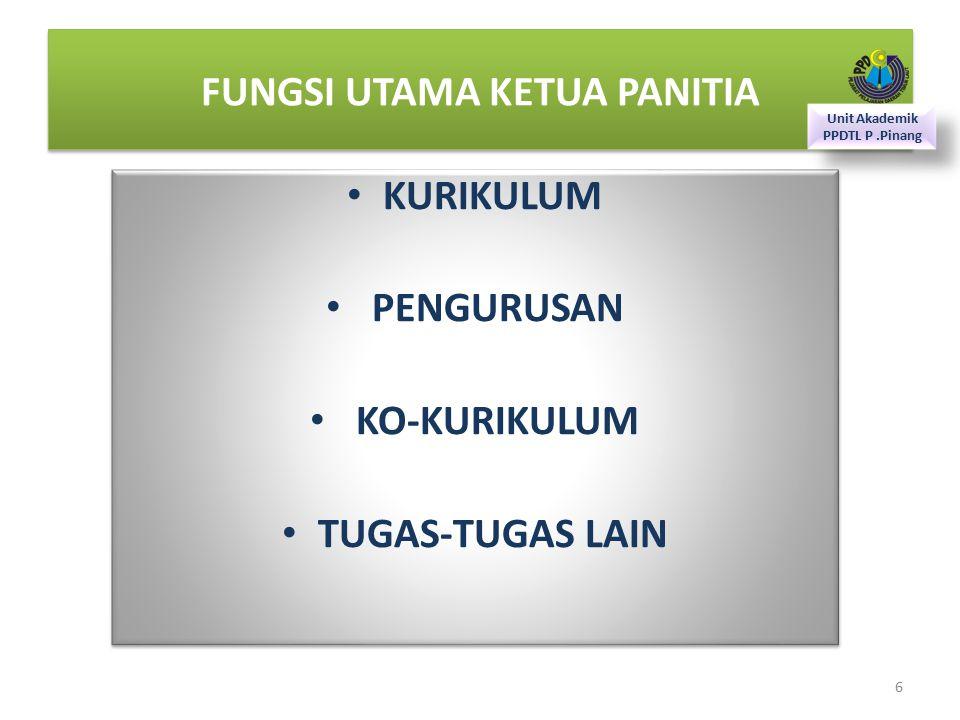 FUNGSI UTAMA KETUA PANITIA KURIKULUM PENGURUSAN KO-KURIKULUM TUGAS-TUGAS LAIN KURIKULUM PENGURUSAN KO-KURIKULUM TUGAS-TUGAS LAIN 6 Unit Akademik PPDTL P.Pinang Unit Akademik PPDTL P.Pinang