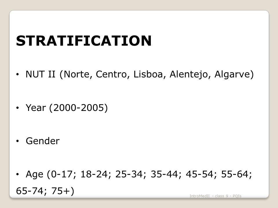 IntroMedII - class 9 - PQIs STRATIFICATION NUT II (Norte, Centro, Lisboa, Alentejo, Algarve) Year (2000-2005) Gender Age (0-17; 18-24; 25-34; 35-44; 45-54; 55-64; 65-74; 75+)