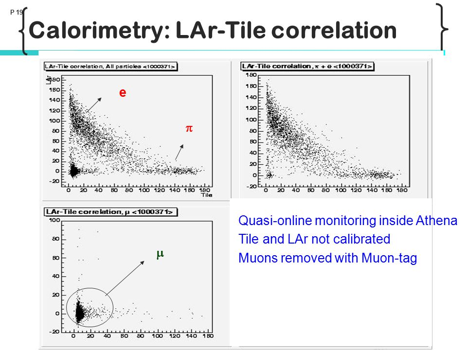 Thijs Cornelissen - NIKHEF Jamboree, Dec 2004 P 19 Calorimetry: LAr-Tile correlation   e Quasi-online monitoring inside Athena Tile and LAr not calibrated Muons removed with Muon-tag