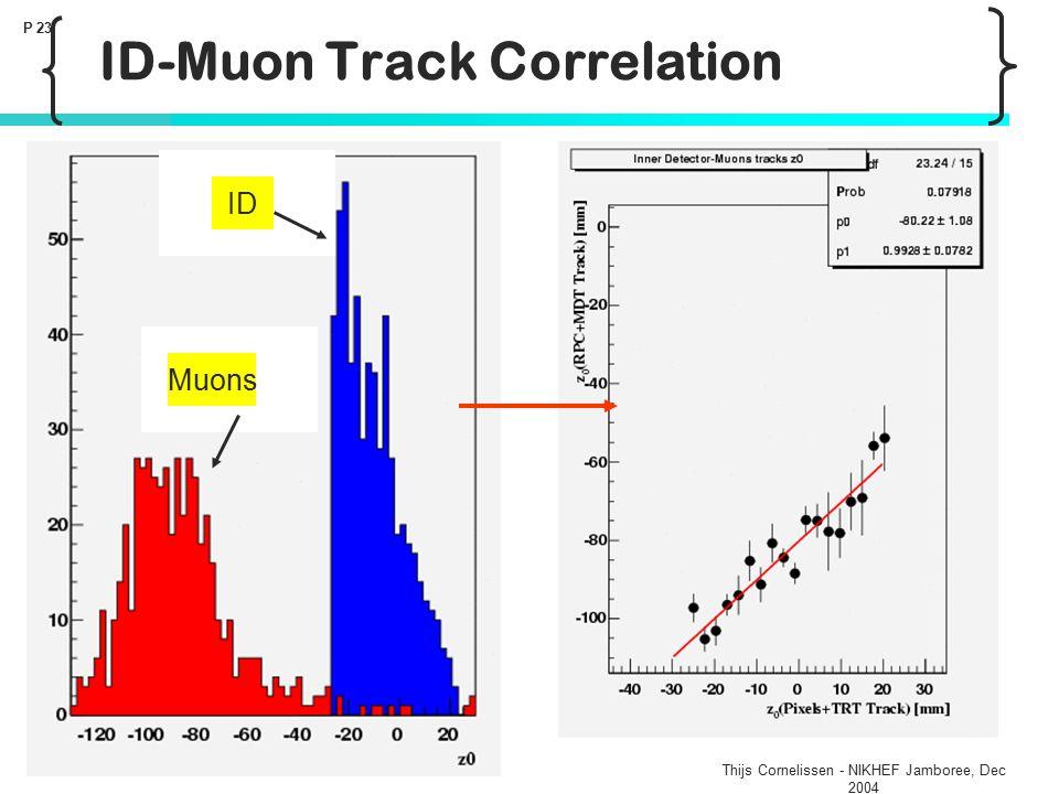 Thijs Cornelissen - NIKHEF Jamboree, Dec 2004 P 23 ID ID-Muon Track Correlation ID Muons