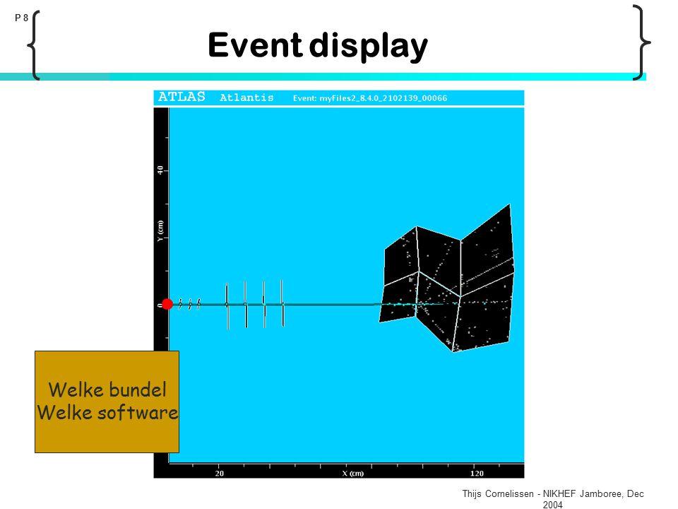 Thijs Cornelissen - NIKHEF Jamboree, Dec 2004 P 8 Event display Welke bundel Welke software