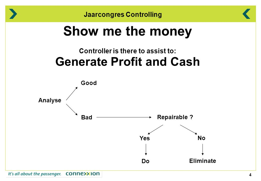 5 Jaarcongres Controlling Entrepreneurship Basics for decision taking: - What would I do if it was my own money.