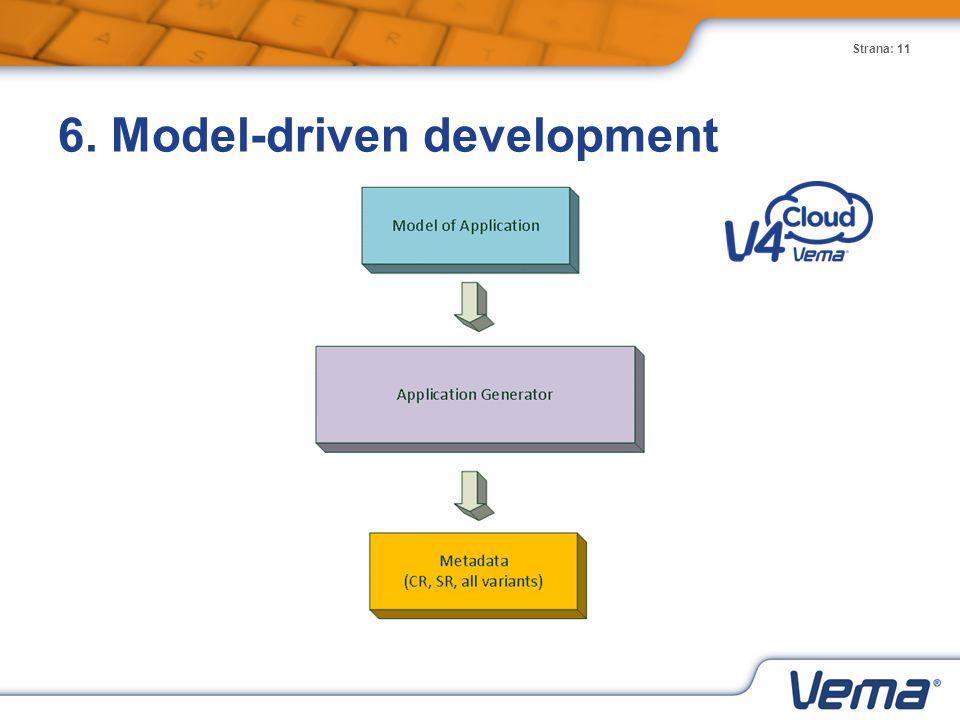 Strana: 11 6. Model-driven development