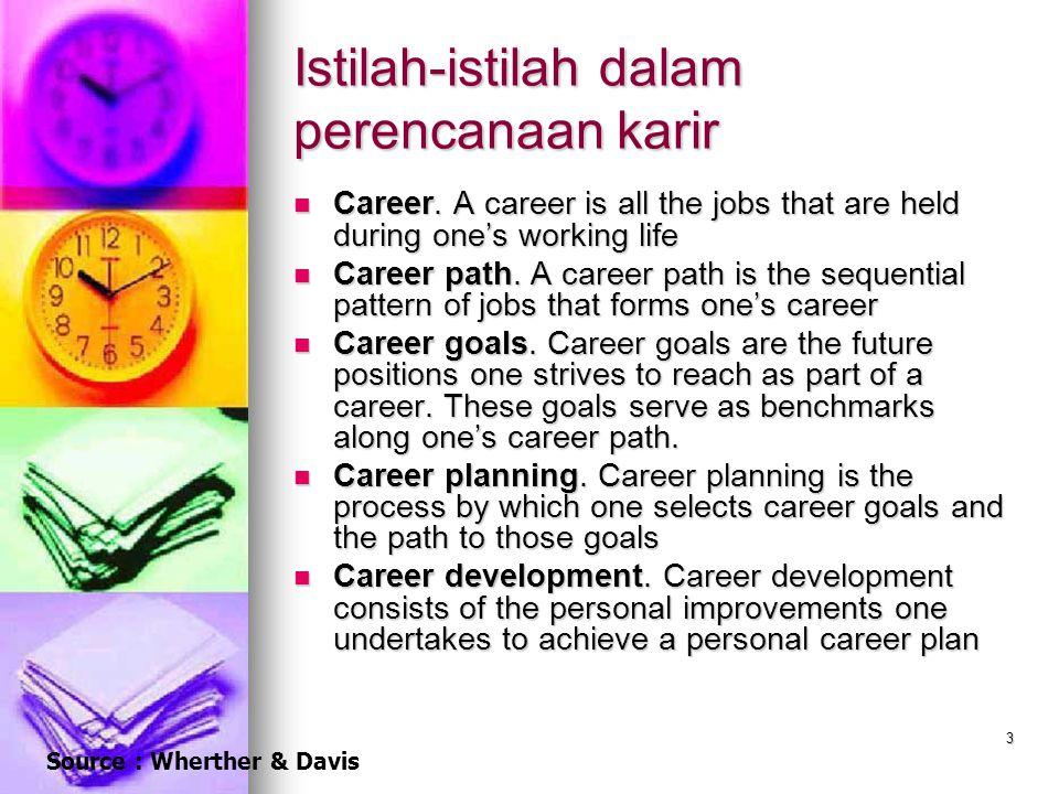 3 Istilah-istilah dalam perencanaan karir Career. A career is all the jobs that are held during one's working life Career. A career is all the jobs th