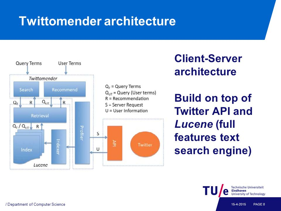 Twittomender architecture / Department of Computer Science PAGE 815-4-2015 Client-Server architecture Build on top of Twitter API and Lucene (full fea